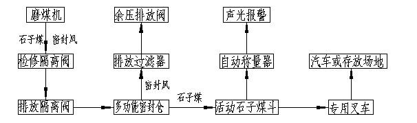 电路 电路图 电子 设计 素材 原理图 606_179